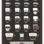 Entenda as principais diferenças entre café expresso e café coado